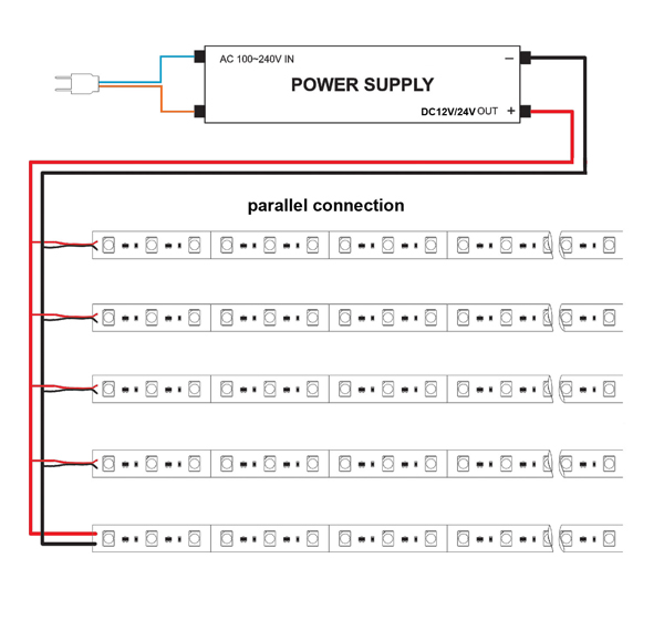 How to choose correct power supply for led strip power supply connection of led strip lights in parallelg asfbconference2016 Choice Image