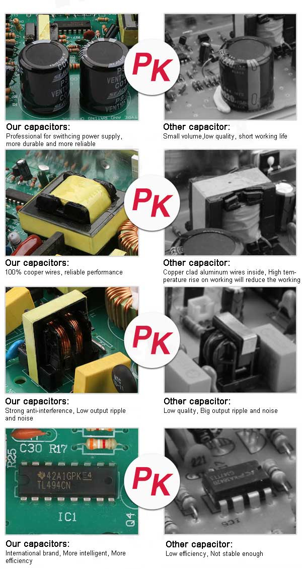 difference of power supplies